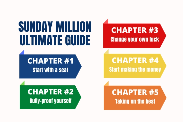 Ultimate Guide to playing the Sunday Million for the first time