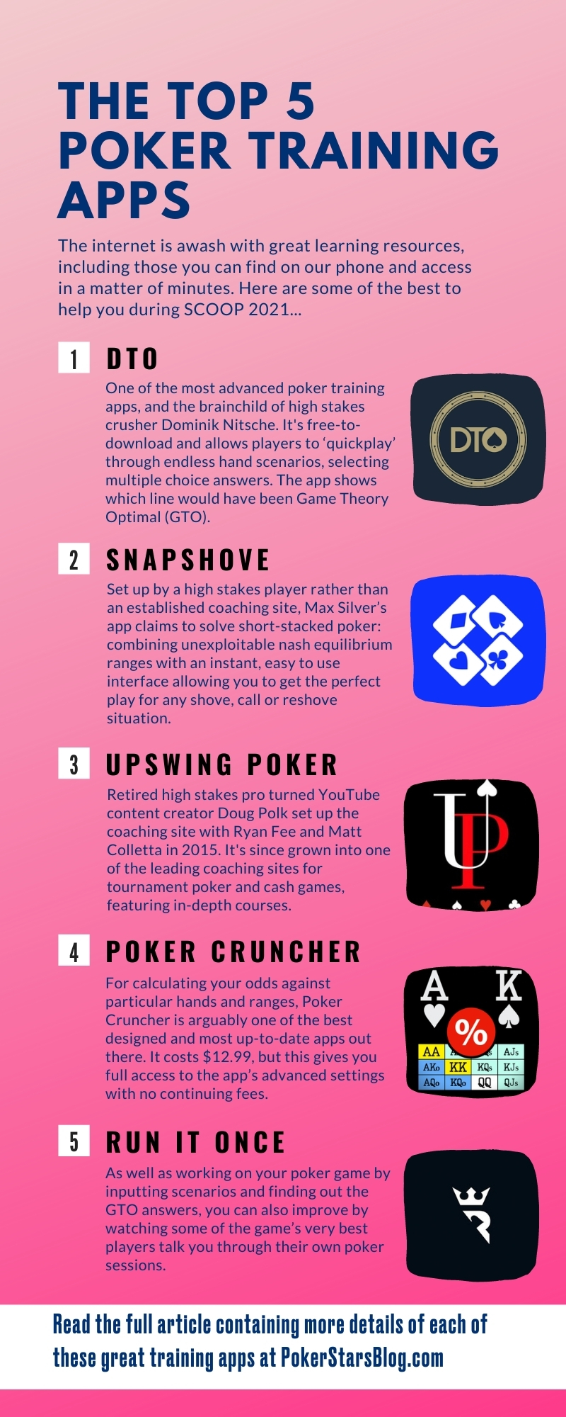 How to improve your game with poker training apps